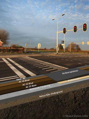 Fundering onder verkeersplateau|stoplicht|kruising|verkeersremming