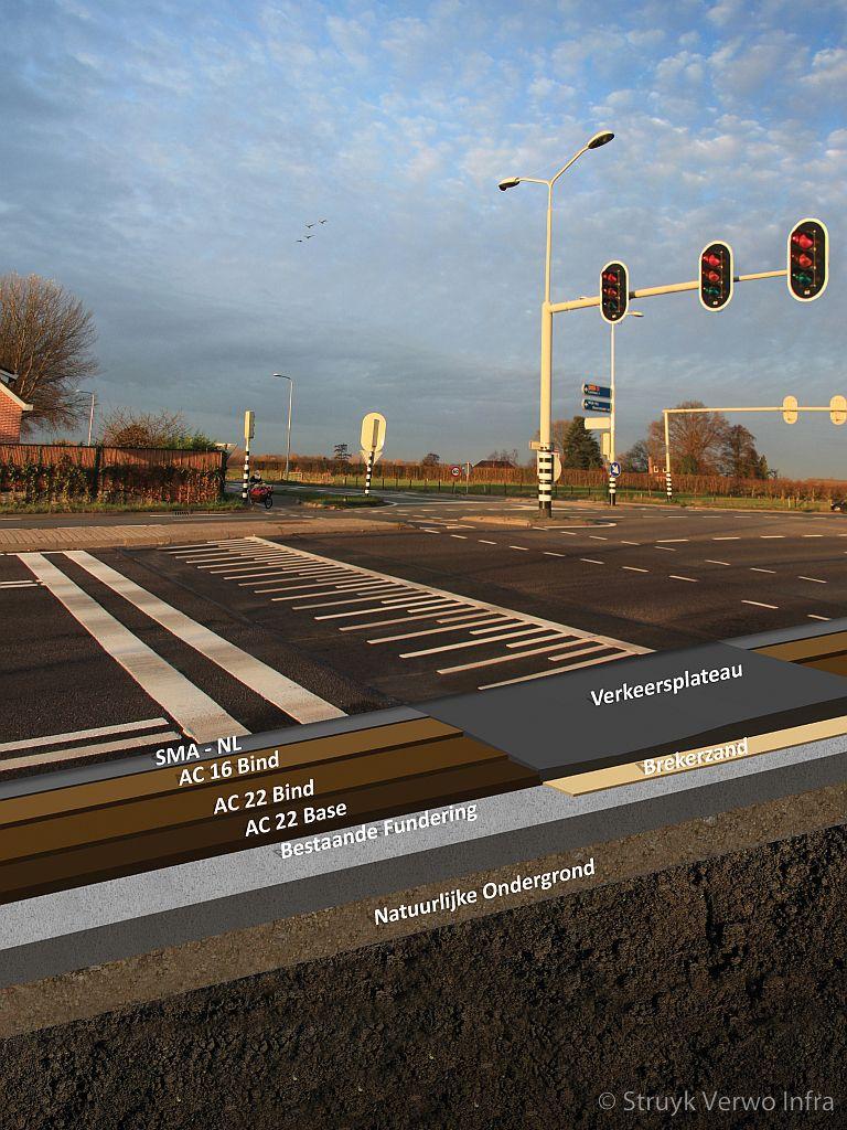 Fundering onder verkeersplateau stoplicht kruising verkeersremming