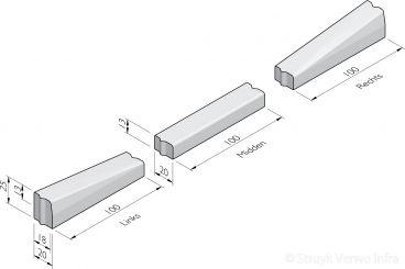 Inritverloopbanden 18/20x25 vb
