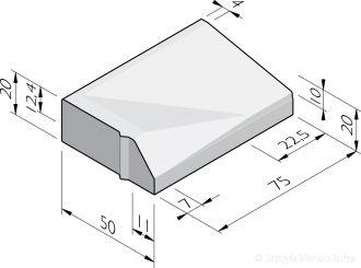 Inritbanden 50x20 RWS 11/22