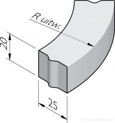 Rabatbochtbanden 25x20